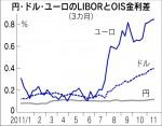 「日本経済新聞」2011年11月23日