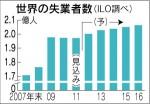 世界の失業者数(「日本経済新聞」2012年1月24日付夕刊)