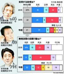 朝日新聞2013年6月24日付