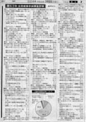 東京新聞2014年3月9日付