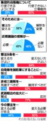朝日新聞2014年4月6日付